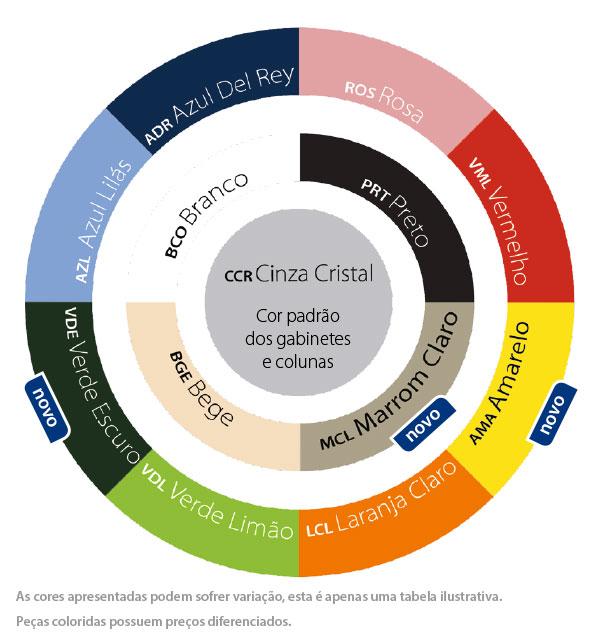 ciclo cromático steel